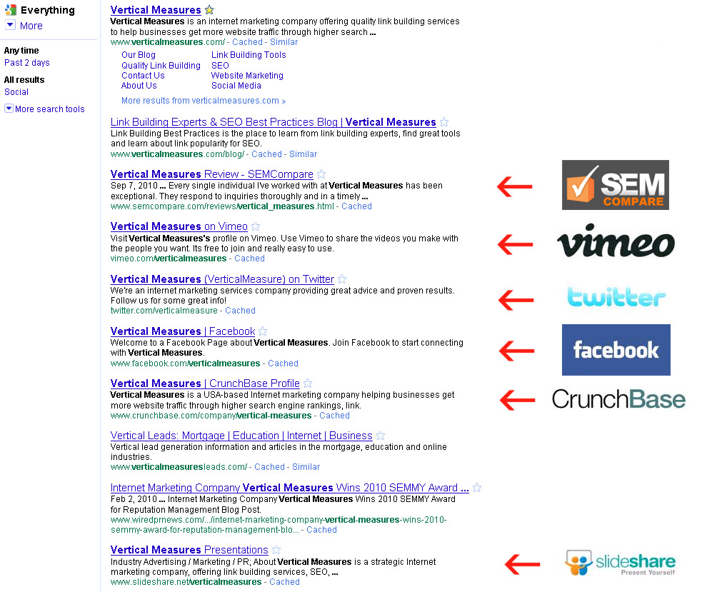 Vertical Measures SERPs