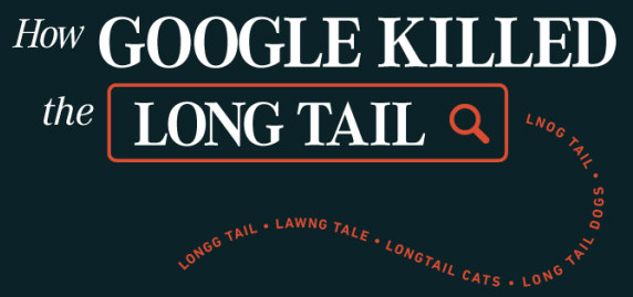 How Google Killed the Longtail
