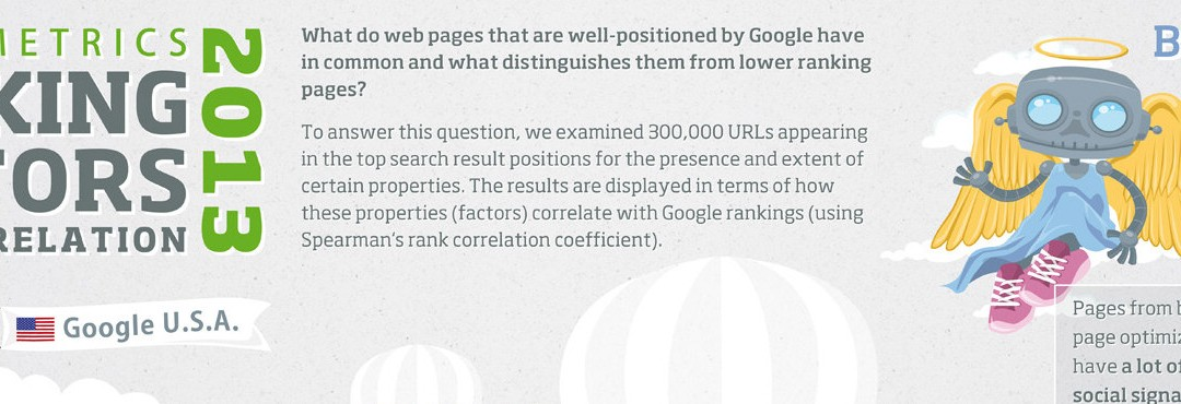 2013 SEO Ranking Factors – Rank Correlation Google USA