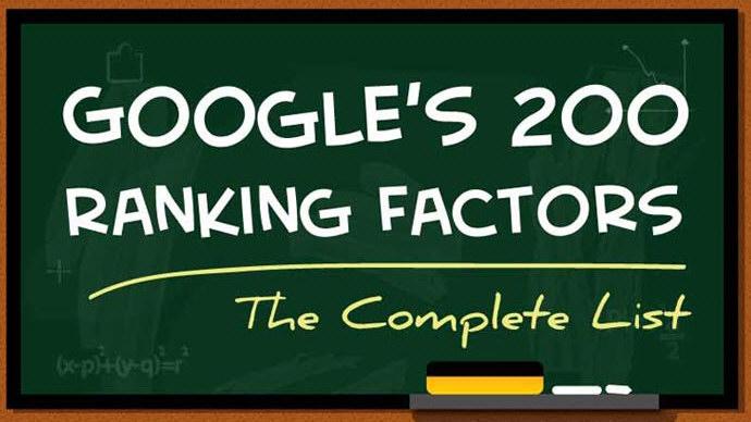 200 Google Ranking Factors (Guesstimate)