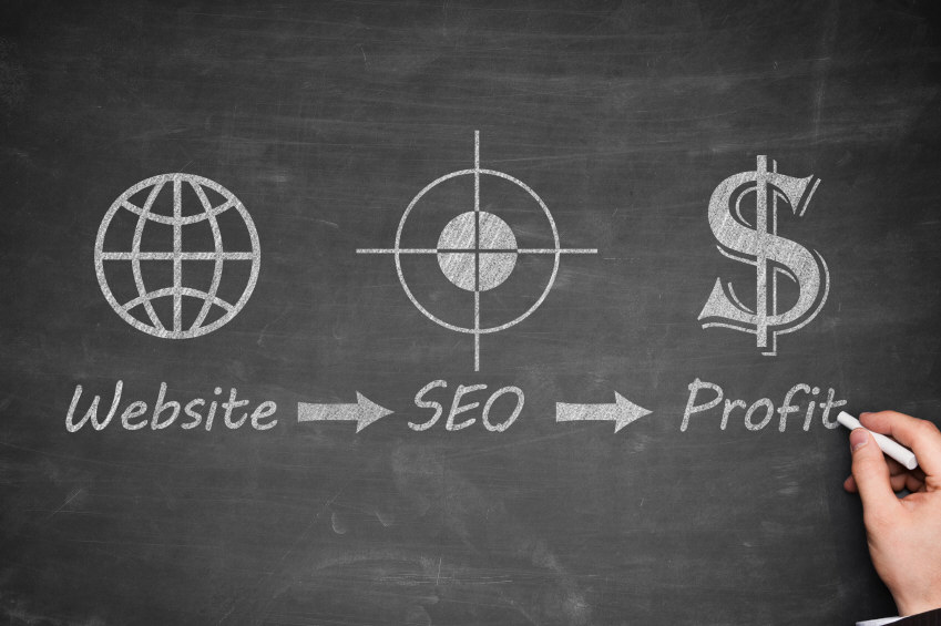 Organic Search Engine Optimization (SEO)