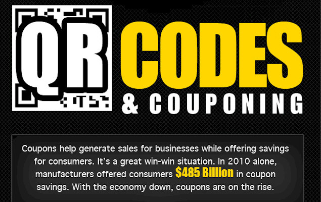 QR Codes & Couponing