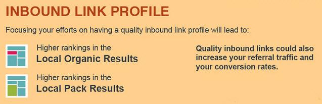 Inbound Link Profile