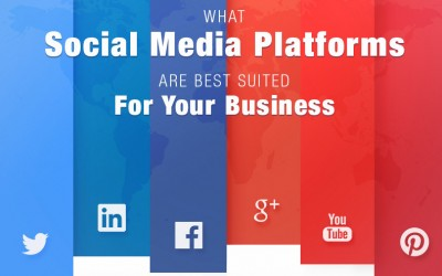 What Social Media Platforms Are Best For Your Business?