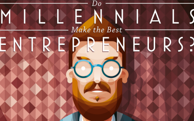 Why Are Millennials Afraid To Become Entrepreneurs?