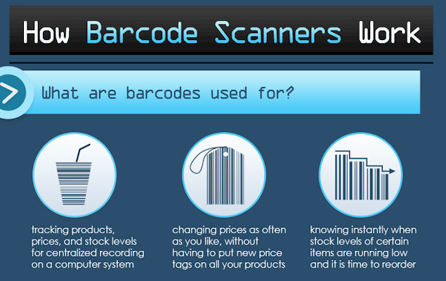 How Barcode Scanners Work