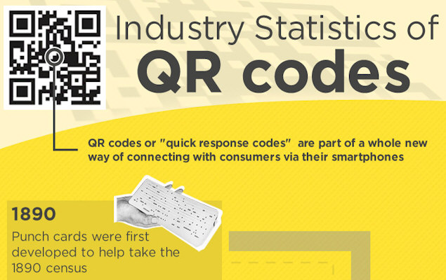 Industry Statistics of QR Codes