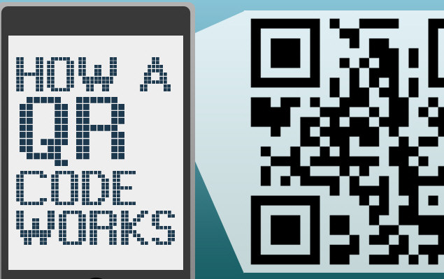 How a QR Code Works