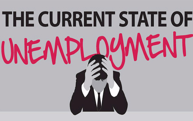 The Current State of Unemployment