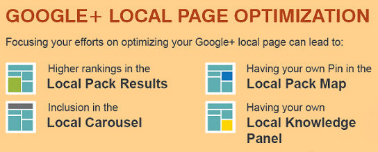Google+ Local Page Optimization
