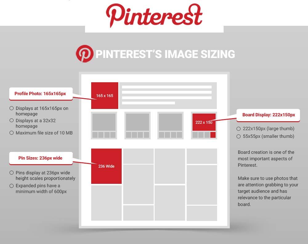 Pinterest Image Sizing