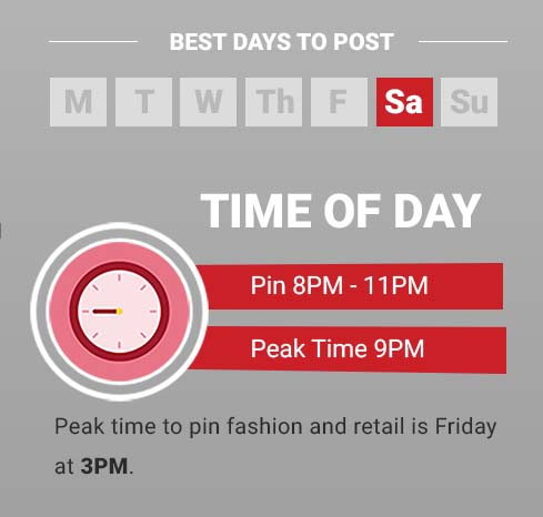 Pinterest Best Timers To Post