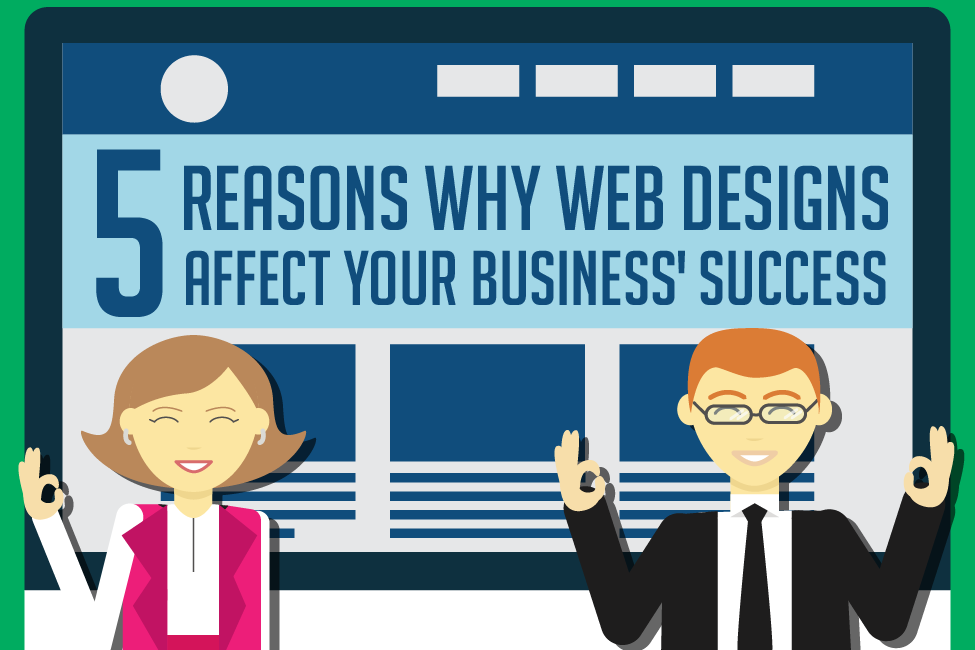 5 Reasons Why Web Designs Affect Your Business's Success