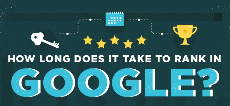 How Long Before My Site Ranks in Google?
