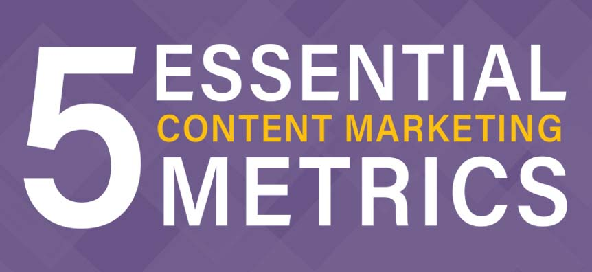 Content Marketing: 5 Essential Metrics to Watch