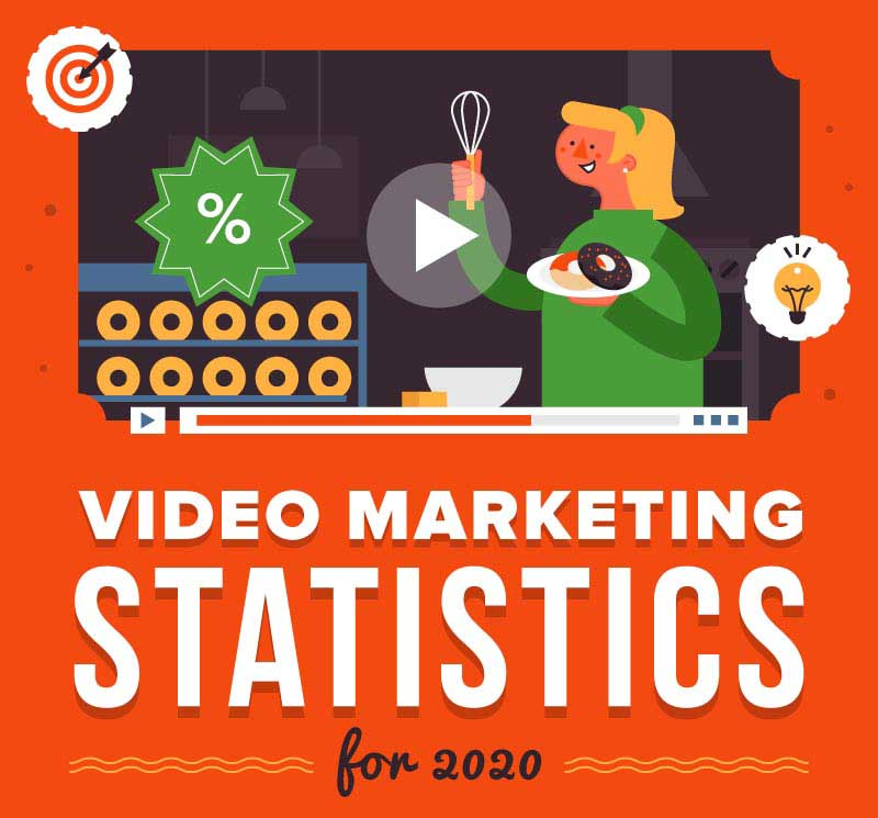 Video Marketing Statistics for 2020